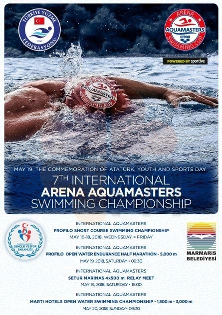 Marmaris International Arena Aquamasters Swimming Championship