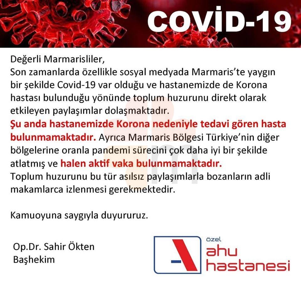 Marmaris Covid Cases